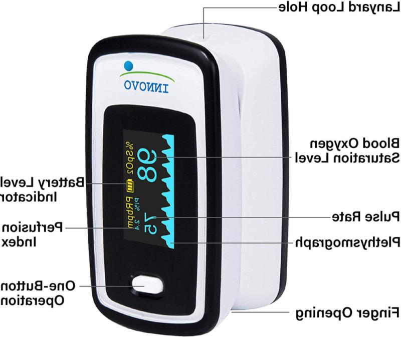 Innovo Fingertip Pulse Oximeter Perfusion